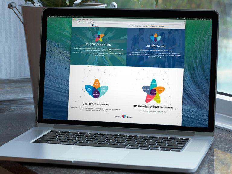 Infinite Wellbeing Website 4   DW Multimedia
